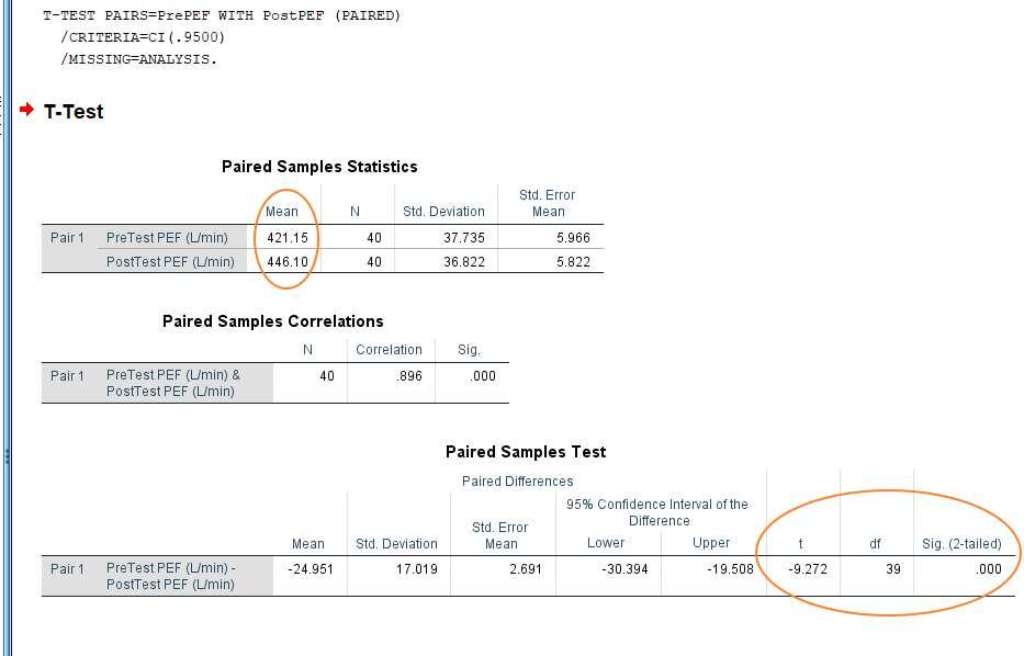 Resultado de la prueba t de muestras pareadas.