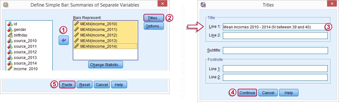 SPSS Crear gráfico de barras con múltiples variables