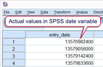 Variable de fecha de SPSS en formato F